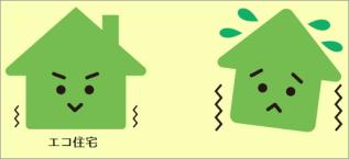 エコ住宅への建替え
